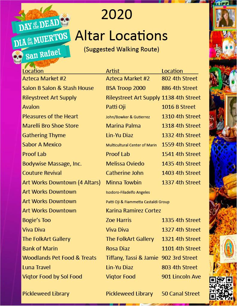 2020 Altar Location List